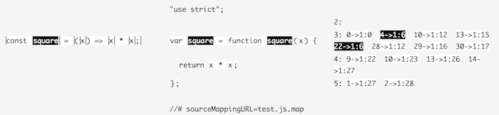 Source map visualization with written code on the left, generated code in the middle and mapping indices on the right)